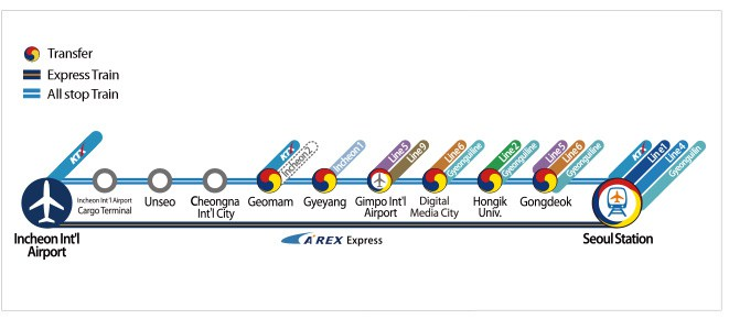 arex-line-map